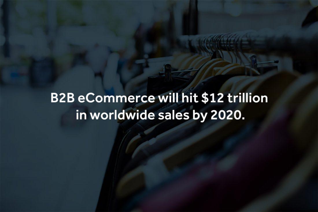 eCommerce Statistic