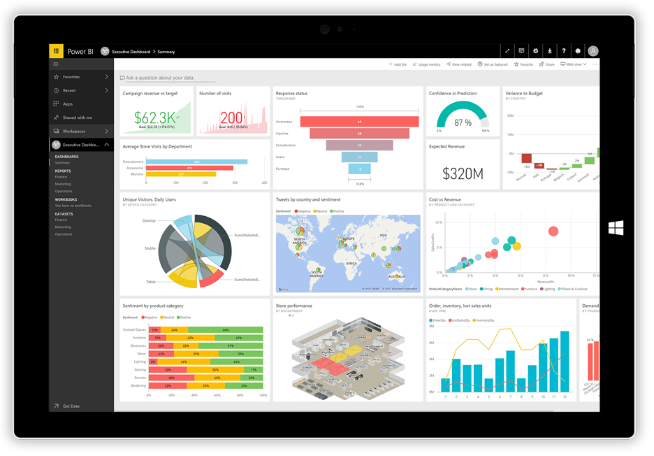 Graphic of a tablet with sample Power BI data analytics report on it.
