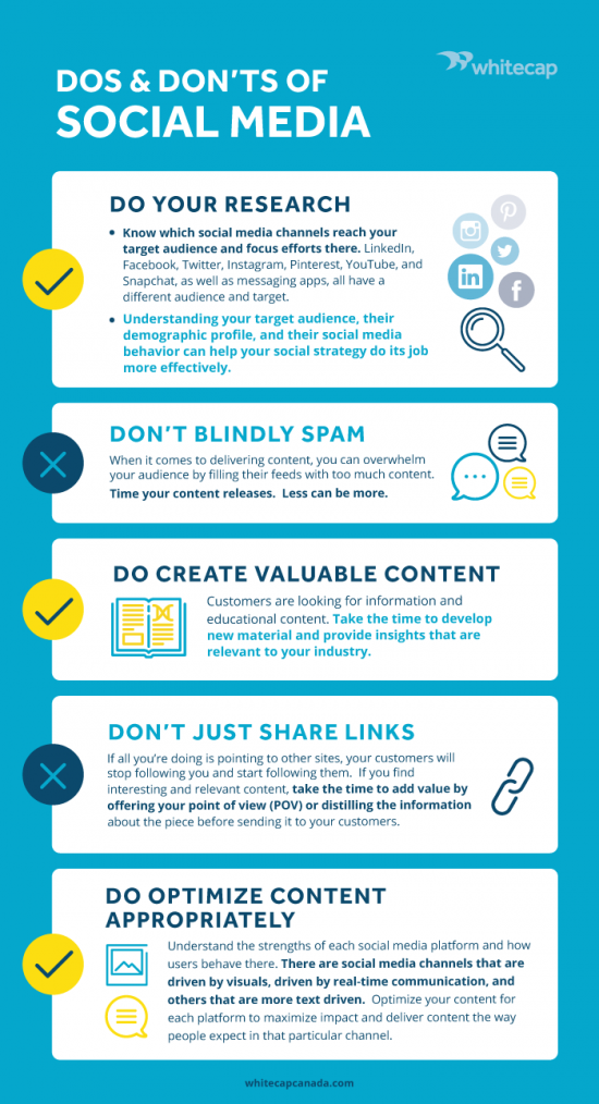 Graphic with dos and don'ts of social media.