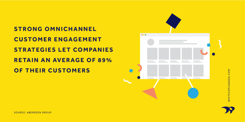 Omnichannel Stat