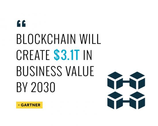 image blockchain will create $3.1T in business value by 2030