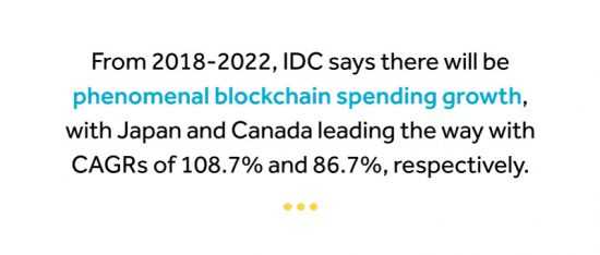 image there will be phenomenal blockchain spending growth from 2018 to 2022 with Japan and Canada leading the way