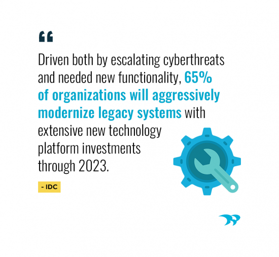 Driven both by escalating cyberthreatesand needed new functionality, 65% of organizations will aggressively modernize legacy systems wit extensive new technology platform investments through 2023. - IDC