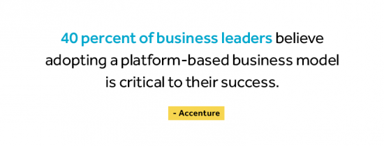40 percent of business leaders believe adopting a platform-based business model is critical to their success, according to Accenture