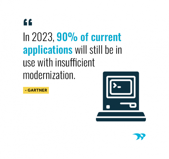 """In 2023, 90% of current applications will still be in use with insufficient modernization."" Gartner"