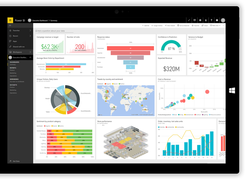 Sample Power BI dashboard on a tablet.