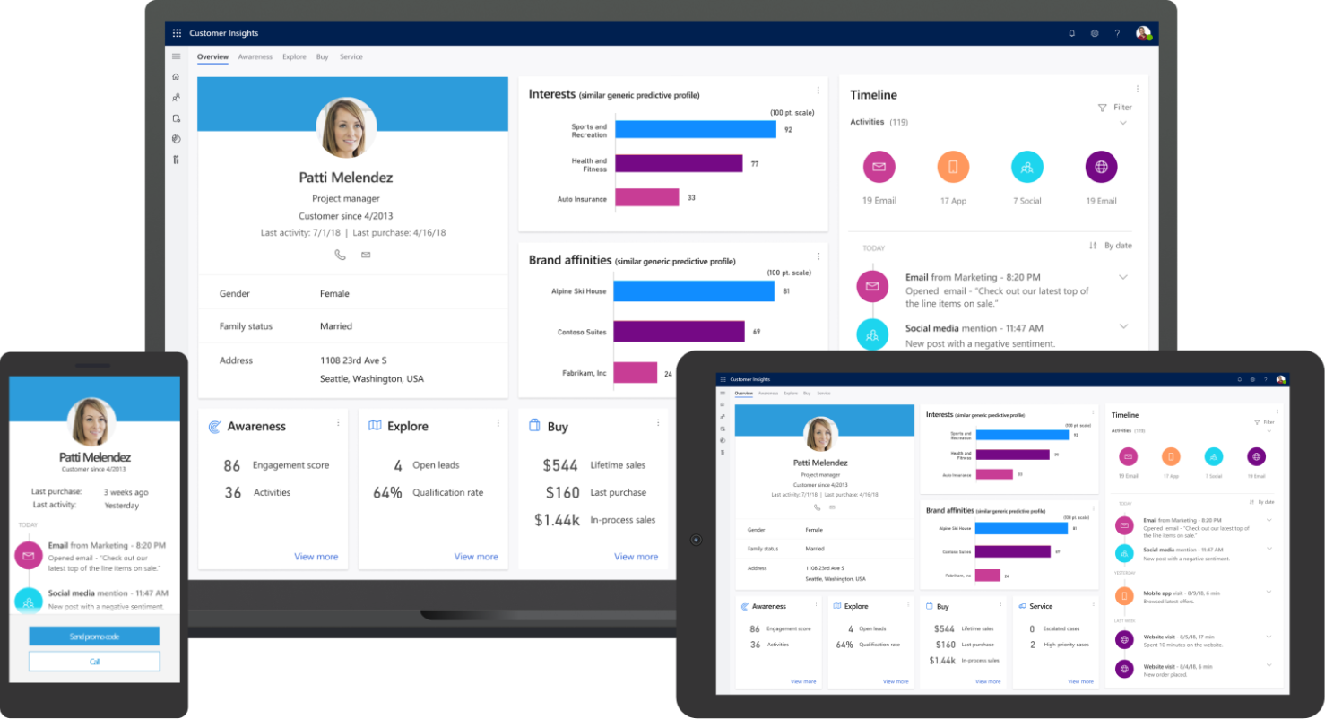 Sample Dynamics 365 CRM dashboard on three different mobile screens.