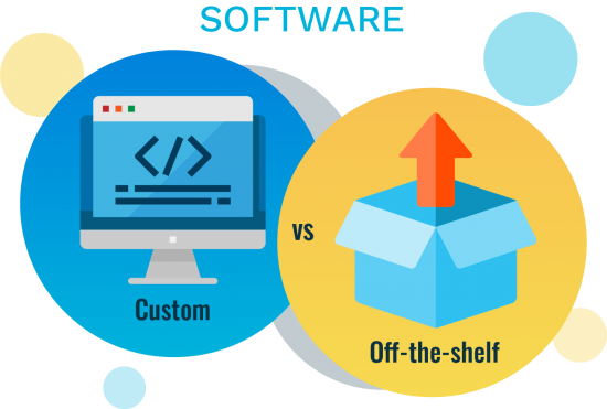 Illustration of custom vs. off-the-shelf software.