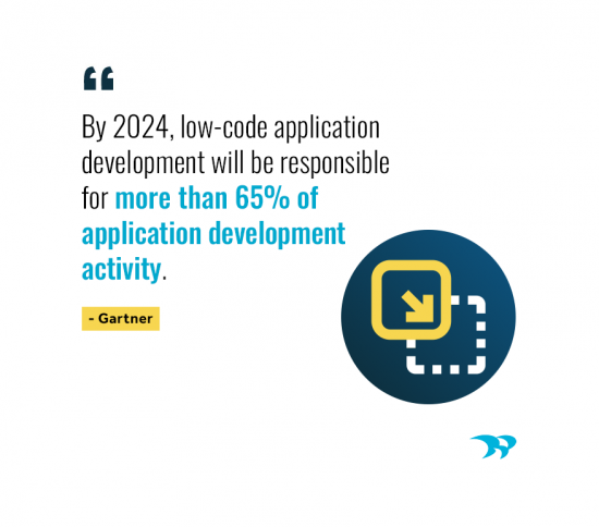By 2024, low-code application development will responsible for more than 65% of application development activity. Gartner