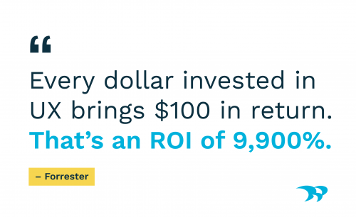 Every dollar invested in UX brings $100 in return. That's an ROI of 9,900%. Forrester