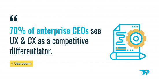 70% of enterprise CEOs see UX & CX as a competitive differentiator. Userzoom